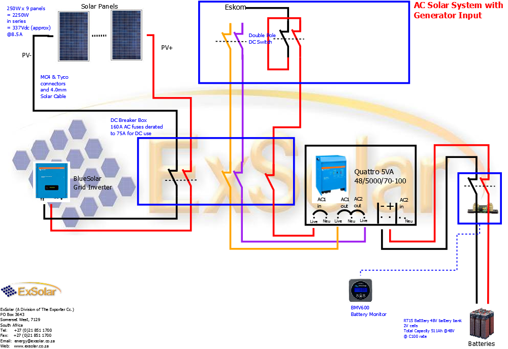 916199_orig blog archives exsolar victron quattro wiring diagram at virtualis.co
